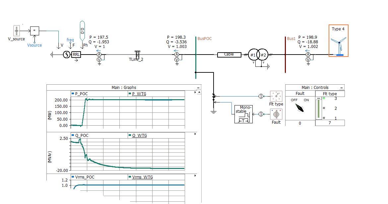 Excellent Type 4 Wind Turbine Generators Knowledge Base Wiring Digital Resources Attrlexorcompassionincorg