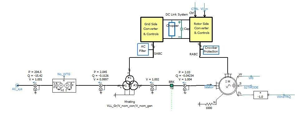 Type 3 Wind Turbine Generators (WTG) (for PSCAD v4 6