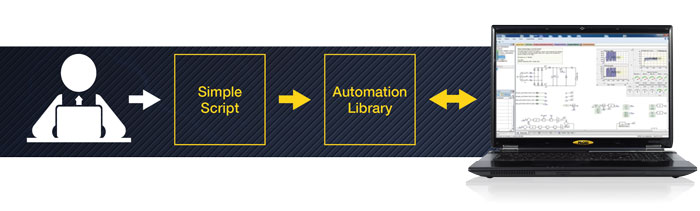 Automation-Library-Graphic.jpg (30 KB)